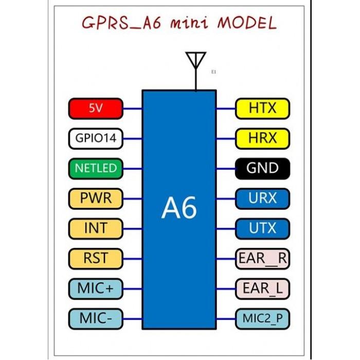 A6 Mini Serial GPRS GSM Module