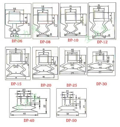 Suction Disc - Suction Cup pneumatic components